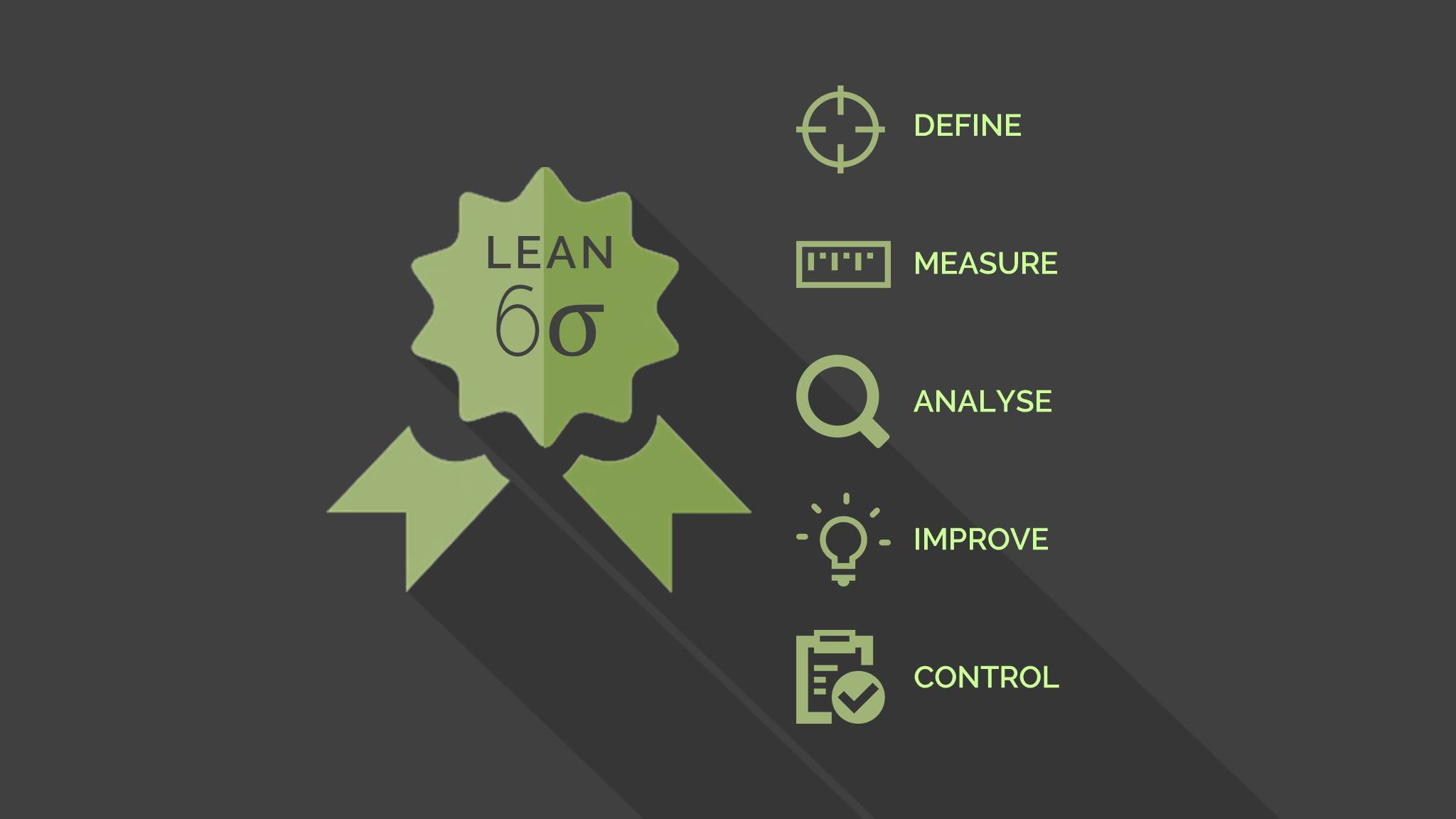Lean Six Sigma Green Belt Practitioner Course In House Lean