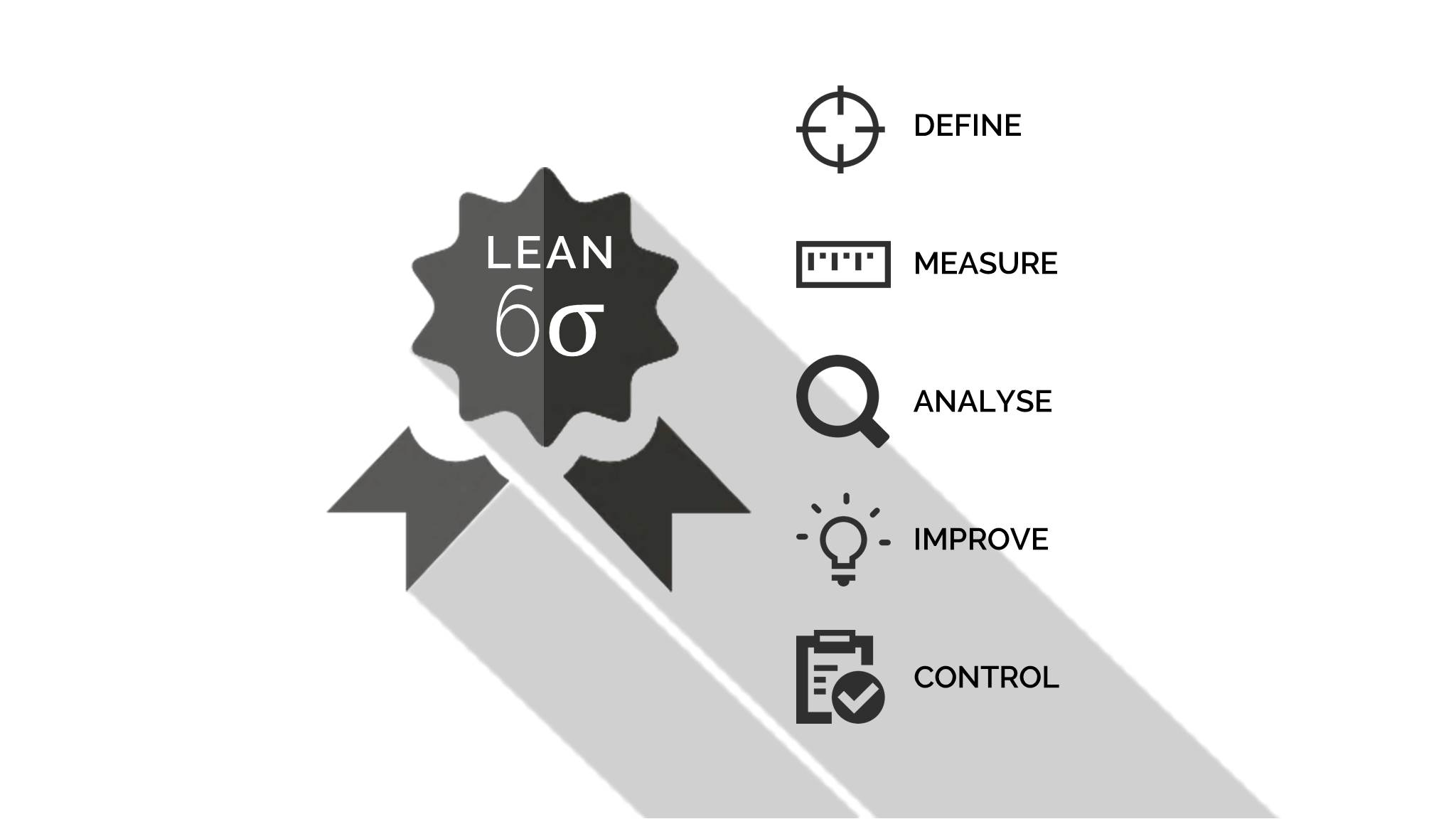 how to become a lean six sigma black belt