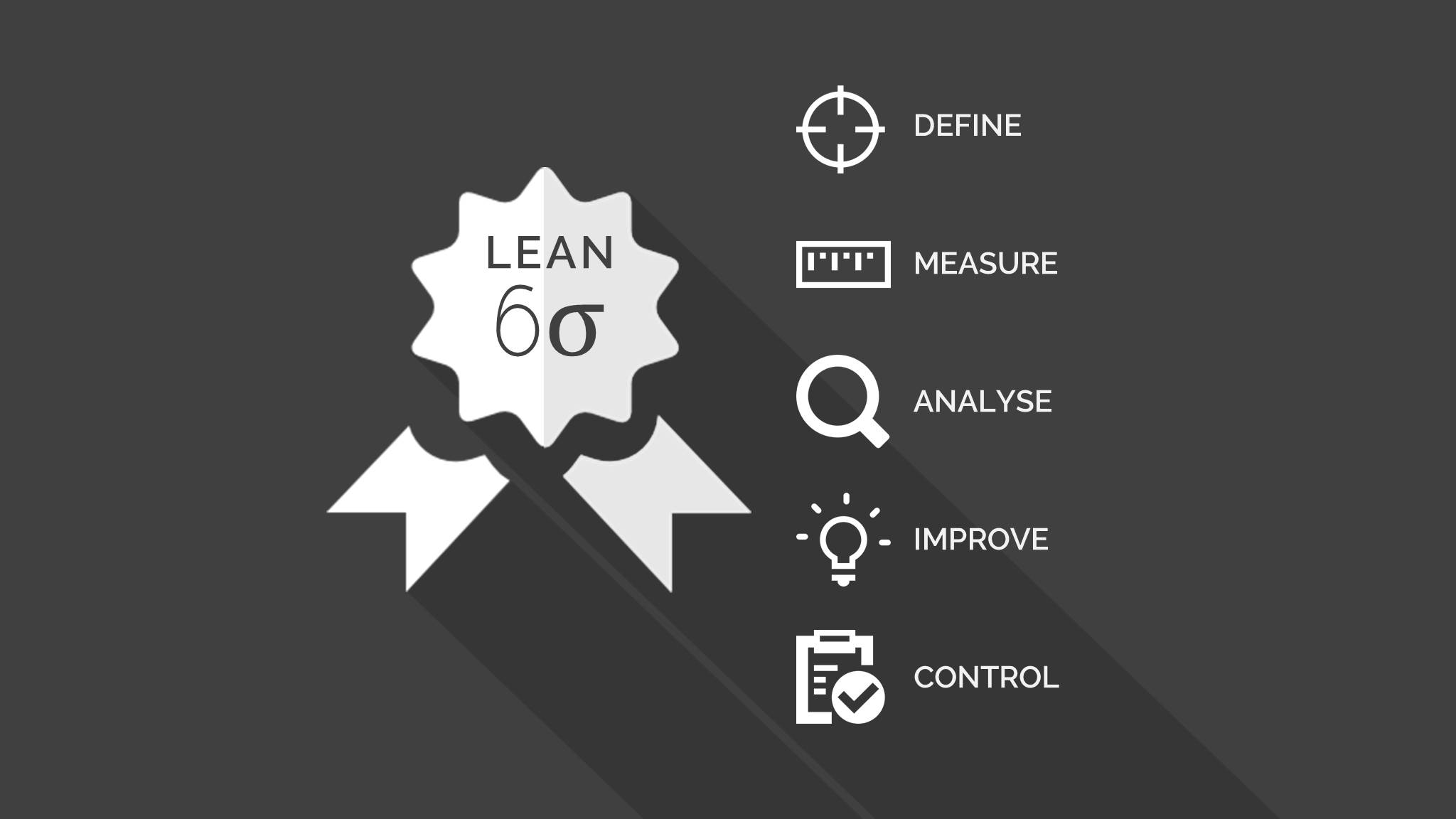 Lean Six Sigma White Belt Course Lean Training