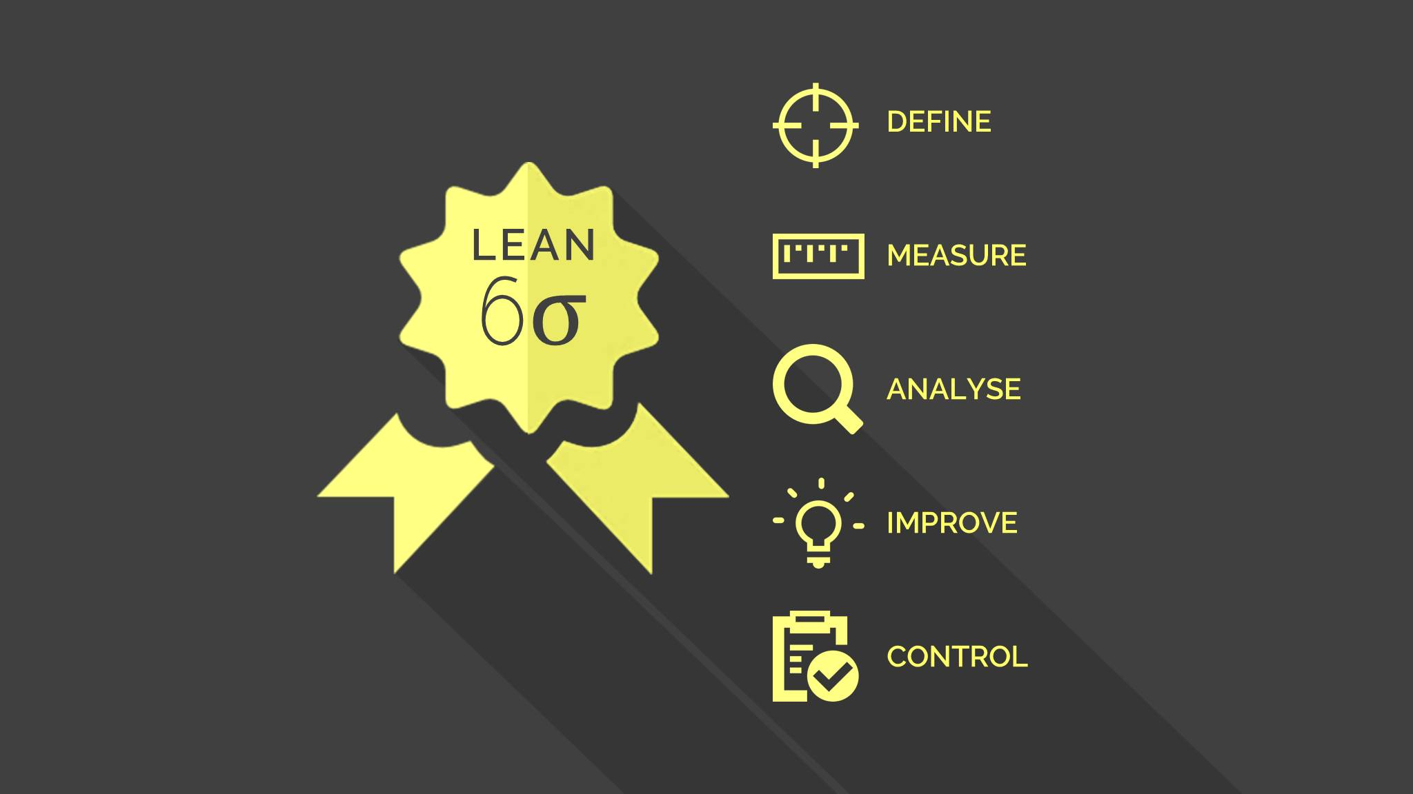 Lean Six Sigma - Yellow Belt Course - Lean Consulting